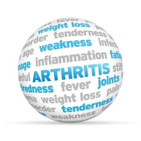 şişme: Beyaz zemin üzerine 3d Artrit Kelime Küre. Stok Fotoğraf