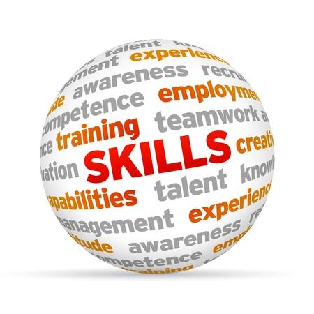competencias laborales: 3d Habilidades Esfera palabra sobre fondo blanco. Foto de archivo