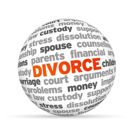 implications: 3d Divorce Word Sphere on white background