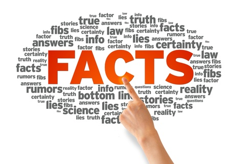 facts: Hand pointing at a Facts Word Cloud on white background.