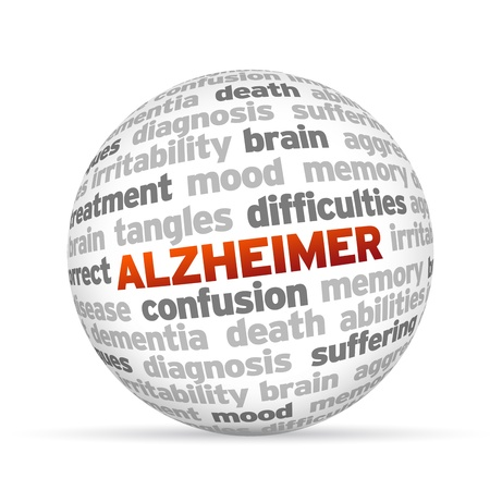 aging: Alzheimer 3d Word Sphere on white background. Stock Photo