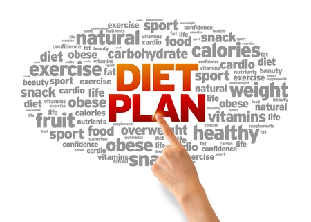 Hand pointing at a Diet Plan Word illustration on white background.