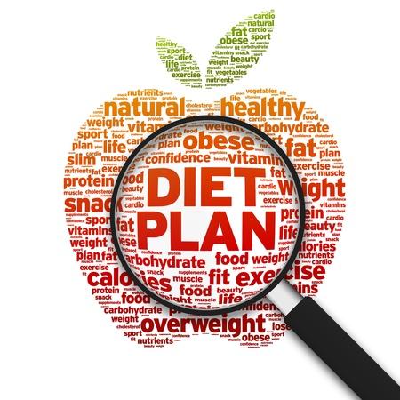 weight loss plan: Ingrandita illustrazione con il Piano parola dieta su sfondo bianco.