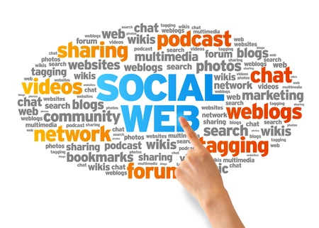 wikis: Hand pointing at a Social Web Word Cloud on white background.