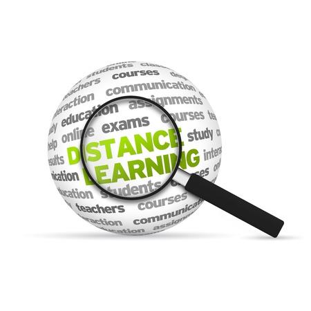 Distance Learning 3d Wort Sphere mit Lupe auf weißem Hintergrund. Standard-Bild - 14955788
