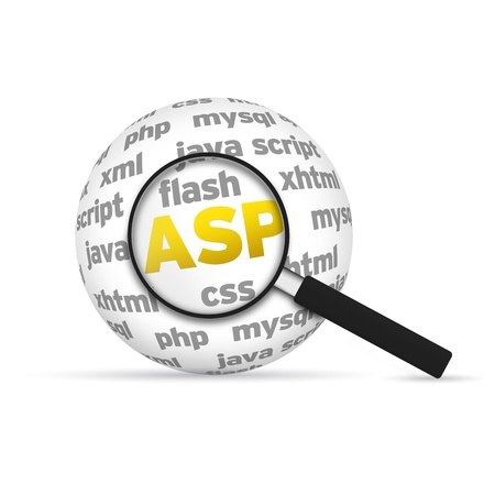 hypertext: Active Server Pages 3d Word Sphere with magnifying glass on white background  Stock Photo