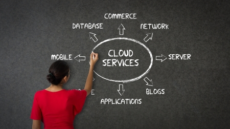 Woman pointing at an Cloud Services illustration. illustration