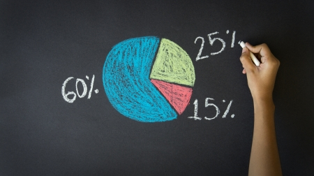 Person drawing a Marketshare Business Graph with chalk on a blackboard. photo