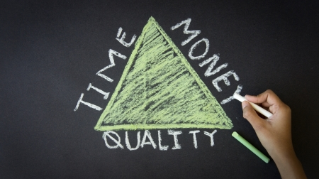 Person drawing a Time, Quality, Money Triangle with chalk on a blackboard. Stock Photo