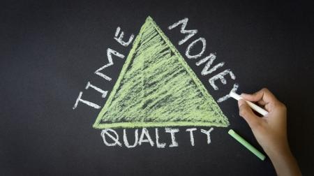 analytic: Persona dibujar un tiempo, calidad, Tri�ngulo dinero con tiza en una pizarra. Foto de archivo