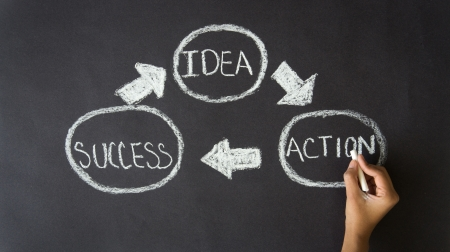 inventing: A person drawing an Idea, Action, Success illustration with chalk on a blackboard.