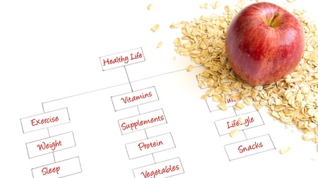 A healthy life illustration with an Apple and Oatmeal.