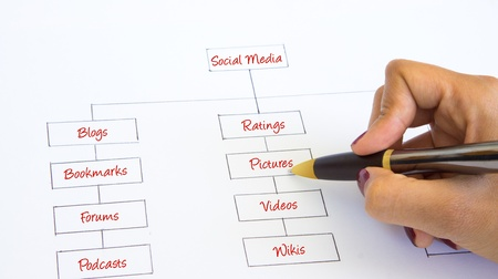 A person drawing a social media illustration with a pen. Stock Illustration - 18981568