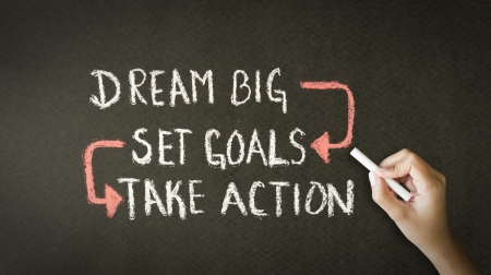 dream vision: A person drawing and pointing at a Dream Big, Set Goals, Take Action chalk illustration