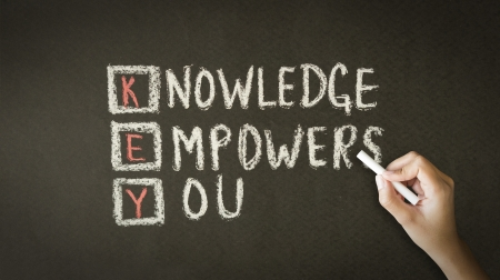 assessments: A person drawing and pointing at a Knowledge Empowers You Chalk Illustration Stock Photo