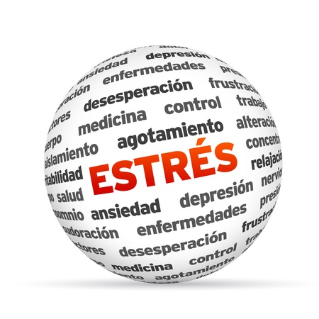 tense: 3d text Sphere with the Stress related words.