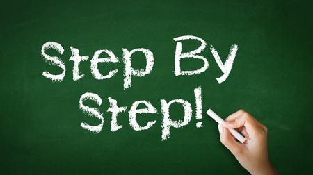 Una persona disegno e punta a un Step by Step Chalk Illustrazione Archivio Fotografico