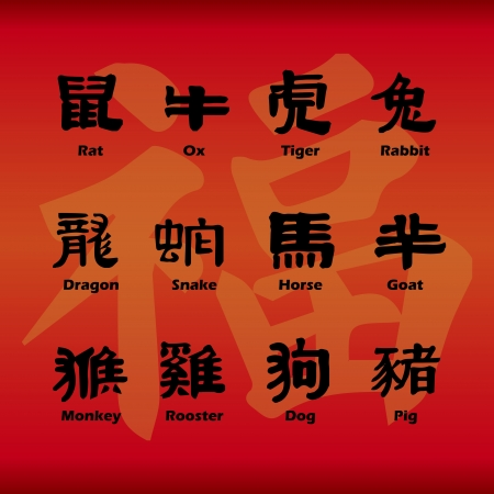 chinese zodiac: Chinese zodiac symbols on red paper background  Illustration