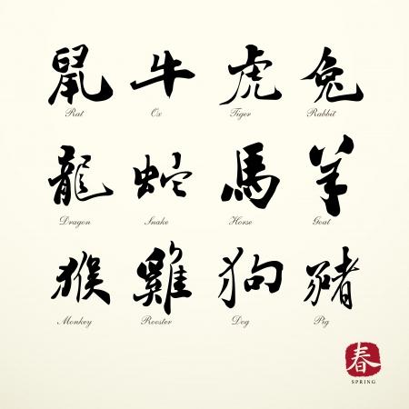 黄道帯のシンボル書道美術背景