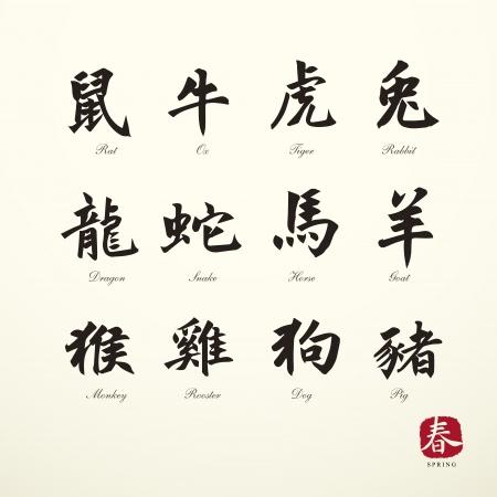 조디악 기호 서예 예술 배경