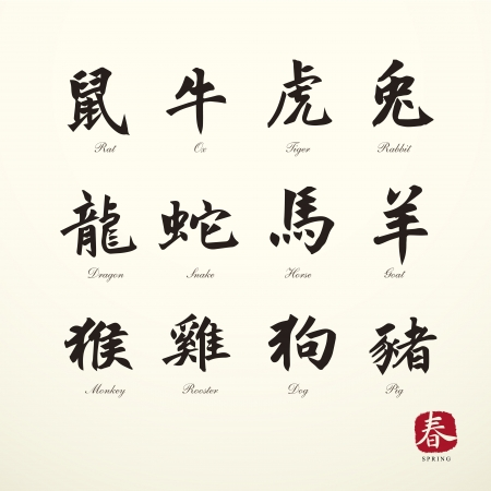 dierenriem symbolen kalligrafie kunst achtergrond