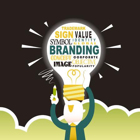 illustration begrepp branding