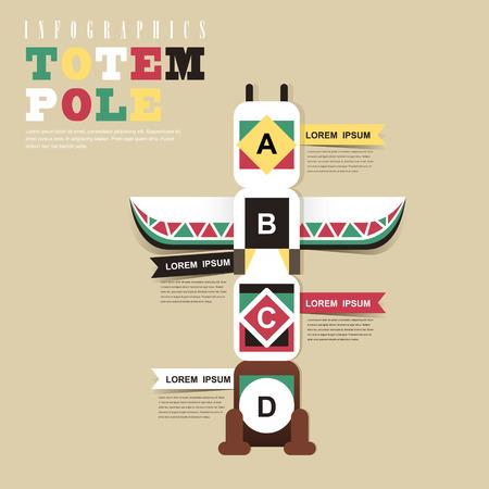 totem indien: vecteur abstrait moderne totem indien éléments infographiques