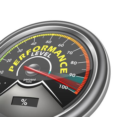 prestatieniveau conceptuele meter geven honderd procent, geïsoleerd op een witte achtergrond
