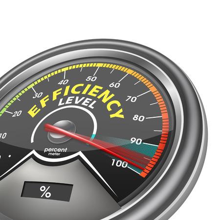 efficiency level conceptuele meter geven honderd procent, geïsoleerd op een witte achtergrond