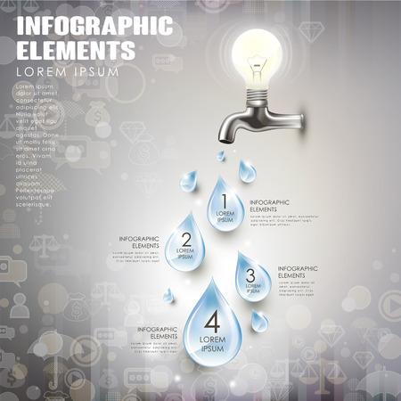 インフォ グラフィック、バナー広告やポスター、概念ベクトル イラストにアイデア電球蛇口と滴、クリエイティブ テンプレートを使用できます。  イラスト・ベクター素材
