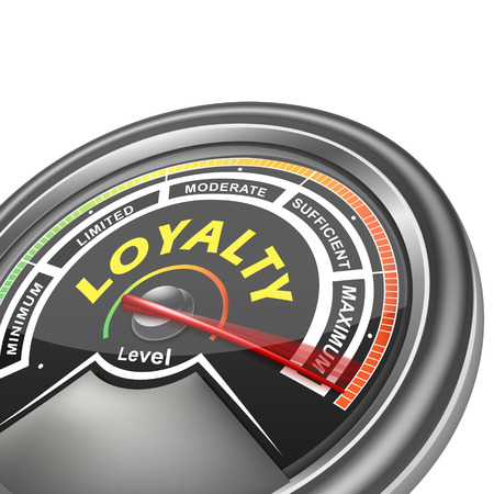 loyalty: loyalty conceptual meter indicator isolated on white background