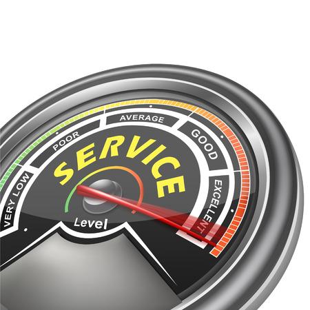 Services indicateur mètres conceptuel isolé sur fond blanc Banque d'images - 29373905