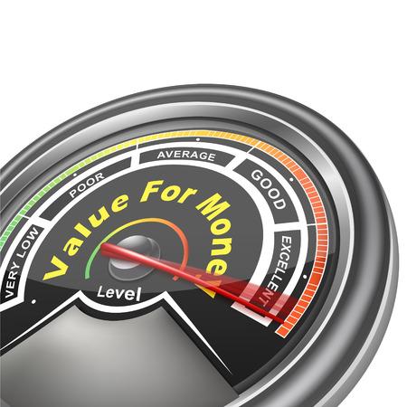 value for money indicador medidor conceptual isolado no fundo branco