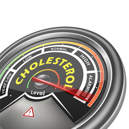 alarming: cholesterol conceptual meter indicator isolated on white background