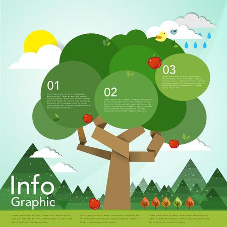 albero di mele: disegno bello piatta e infografica organica con elemento albero