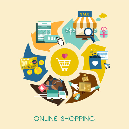 topic: flat design of the online shopping process topic