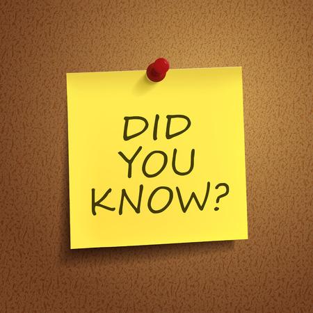 ¿Sabías palabras en post-it sobre fondo marrón?