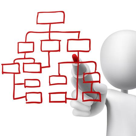 jerarquia: organigrama dibujado por un hombre sobre fondo blanco