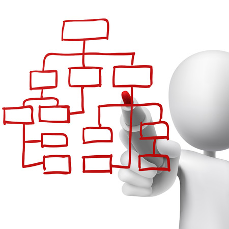 organizational chart drawn by a man over white background