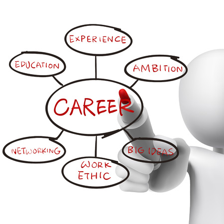 experiencing: foundation for a successful career drawn by a man over white background