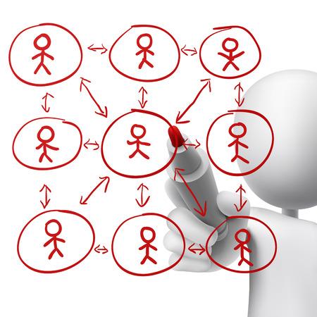 multiplicar: diagrama de flujo para una red social dibujado por un hombre sobre fondo blanco