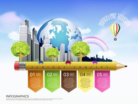 pensamiento creativo: plantilla creativa del concepto de la ecología con el flujo de lápiz gráfico de infografía