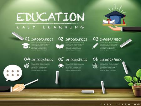 education: l'éducation conception infographique avec des éléments de tableau noir et craie Illustration