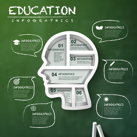 education infographic with head and speech bubble elements over blackboard
