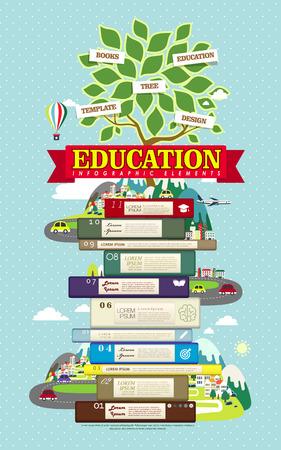 elementos de la educación de diseño infográfico con árboles que crecen a partir de los libros