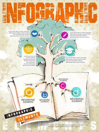 educacion ambiental: infografía educación estilo retro con el árbol y el libro de los elementos