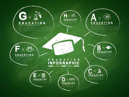 gorro de graduacion: la ense�anza del dise�o infogr�fico con gorro de graduaci�n elemento dibujado en la pizarra Vectores