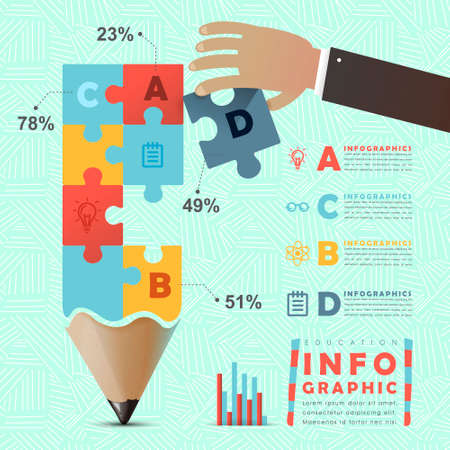 creative writing: education infographic with colorful puzzle pencil elements