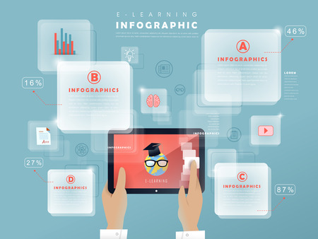 learning concept: e-learning concept infographic with hands holding tablet