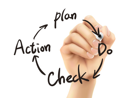 business process PDCA written by 3d hand over white background